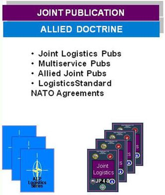 Joint-allied Doctrine